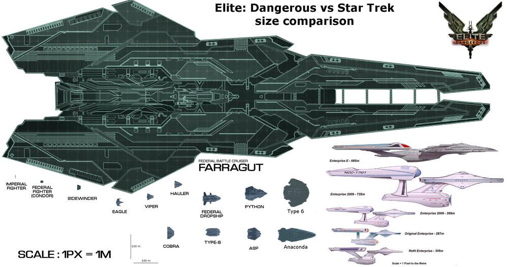 So basically an Elite Dangerous Federal Battle Cruiser
