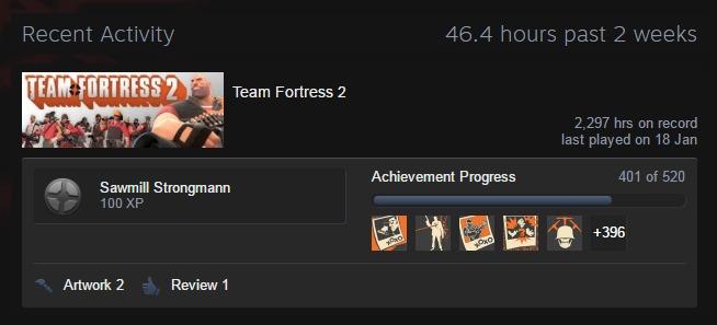 achievement manager steam